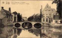 Pont du Beguinage